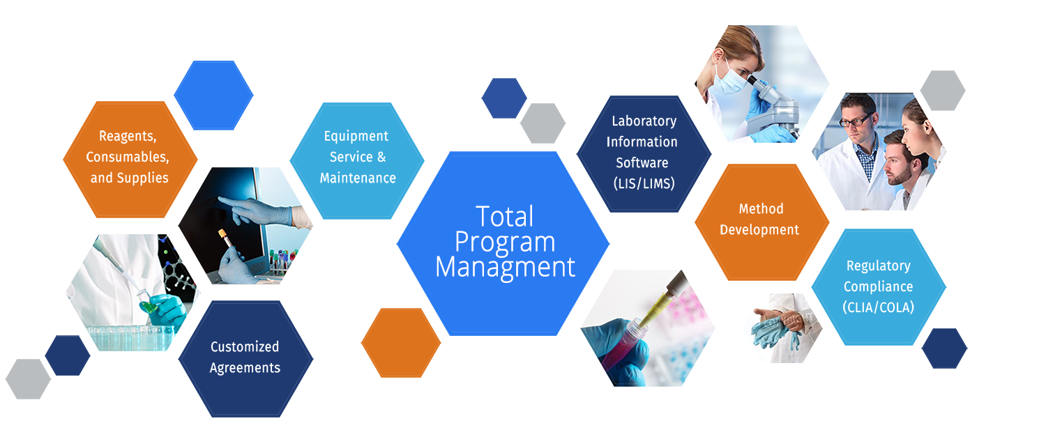 Reagents, Consumables, and Supplies   Customized Agreements   Equipment Service & Maintenance   Laboratory Information Software (LIS/LIMS)   Method Development   Regulatory Compliance (CLIA/COLA)