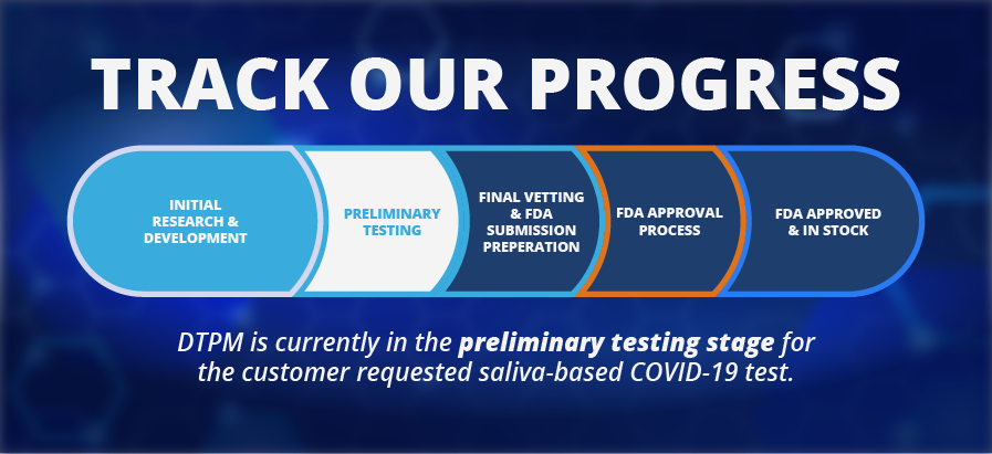 DTPM is currently in the preliminary testing stage for the customer requested saliva-based COVID-19 Test.