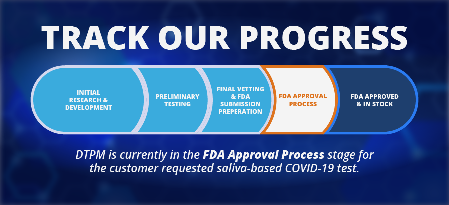 DTPM is currently in the FDA Approval Process stage for the customer requested saliva-based COVID-19 Test.